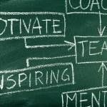 Team building diagram on blackboard — Stock Photo #13421363