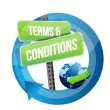 Terms and conditions road sign illustration — Stock Photo #27362251
